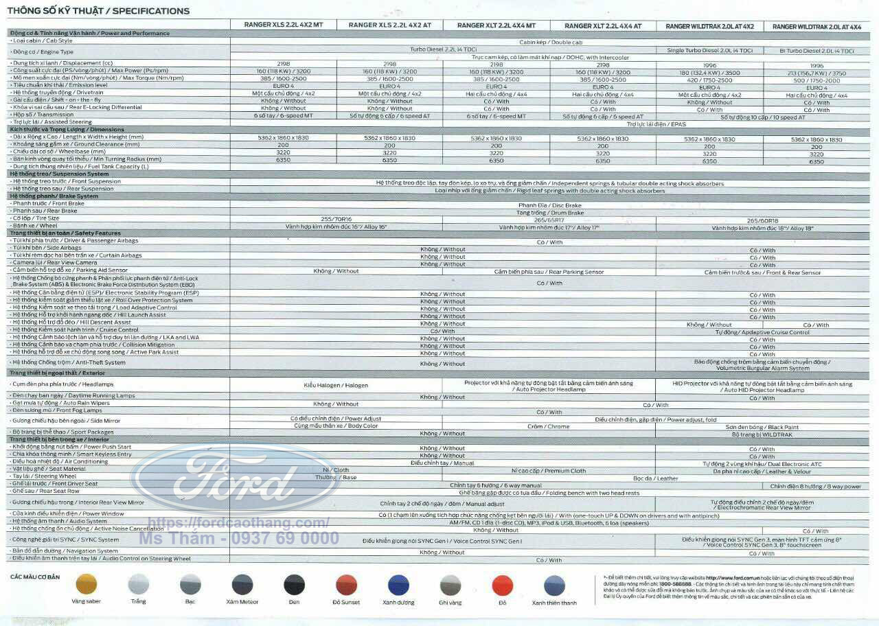 Thông số kỹ thuật Ford Ranger 2019