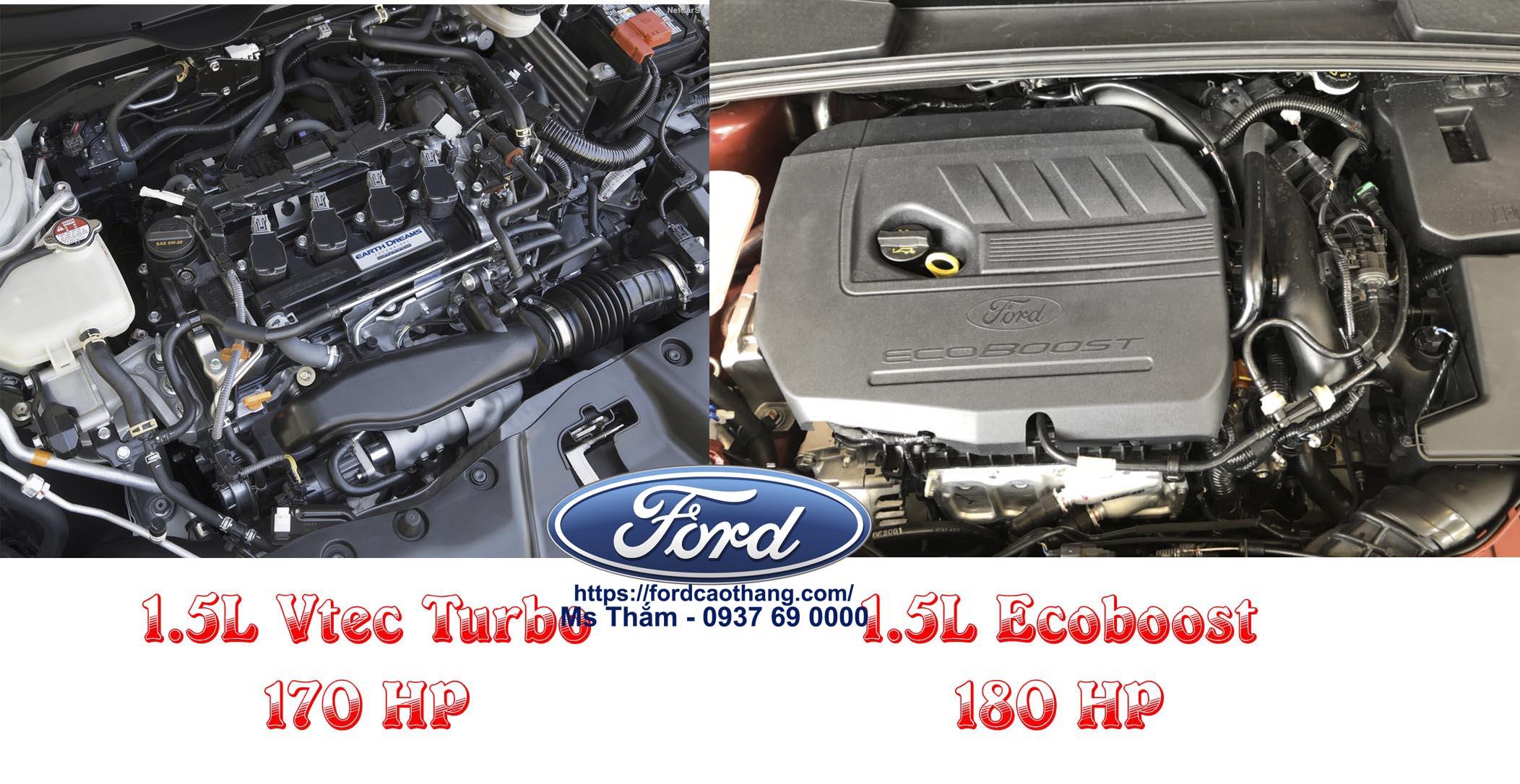 So sánh động cơ Ford Focus Rs và Honda Civic Turbo