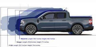 thong so xe Ford Maverick 2022